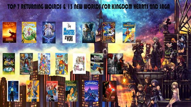 My Top 7 Returning/13 New Worlds For KH 2ND SAGA