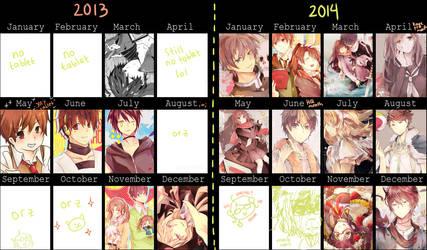 parrareru's 2013 - 2014 summary of art by parrareru