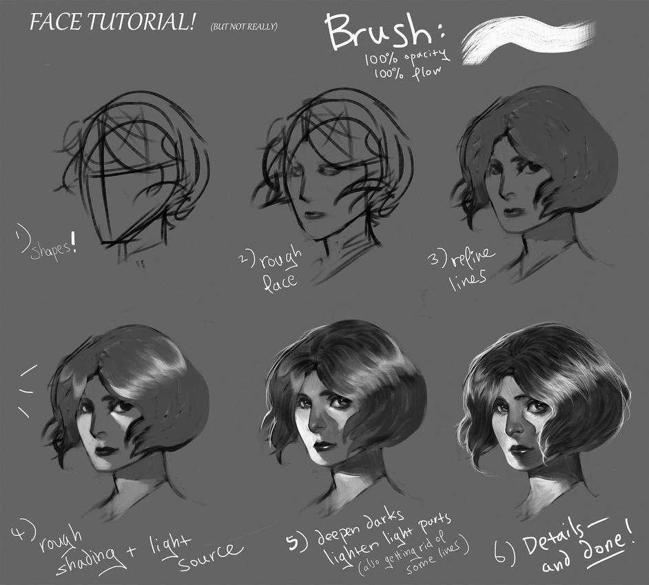 Face Tutorial by Junedays