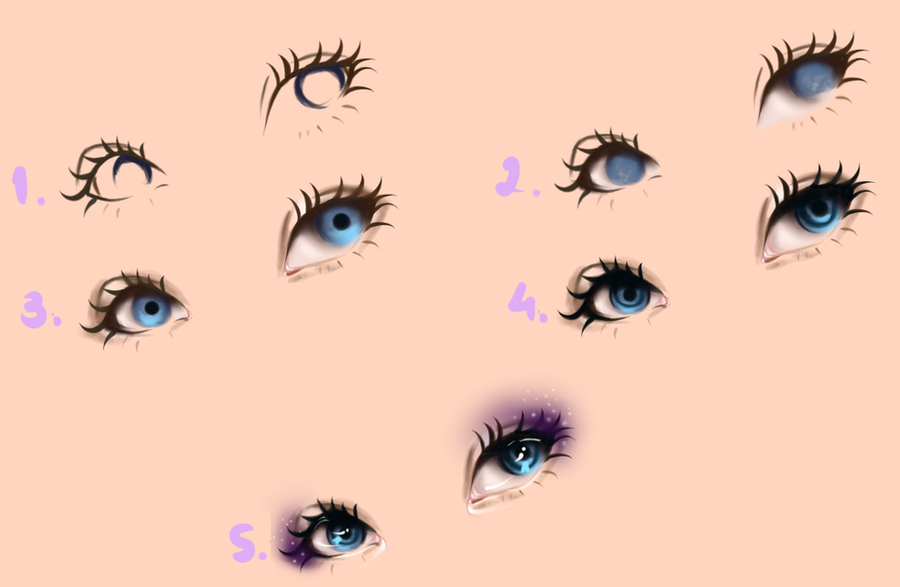 Eye Tutorial by Kipichuu