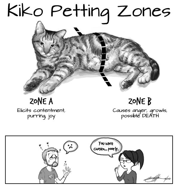 Kiko Petting Zones