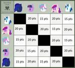 MLP Royals breedable chart