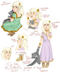 Sigyn, daughter of Iwaldi
