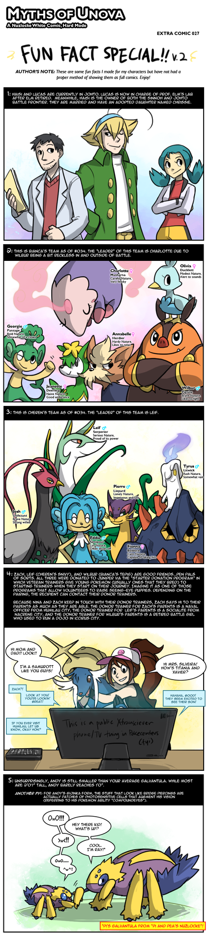Nuzlocke White: Extra Comic 27 by ky-nim