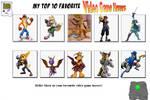 my top ten videogame heroes
