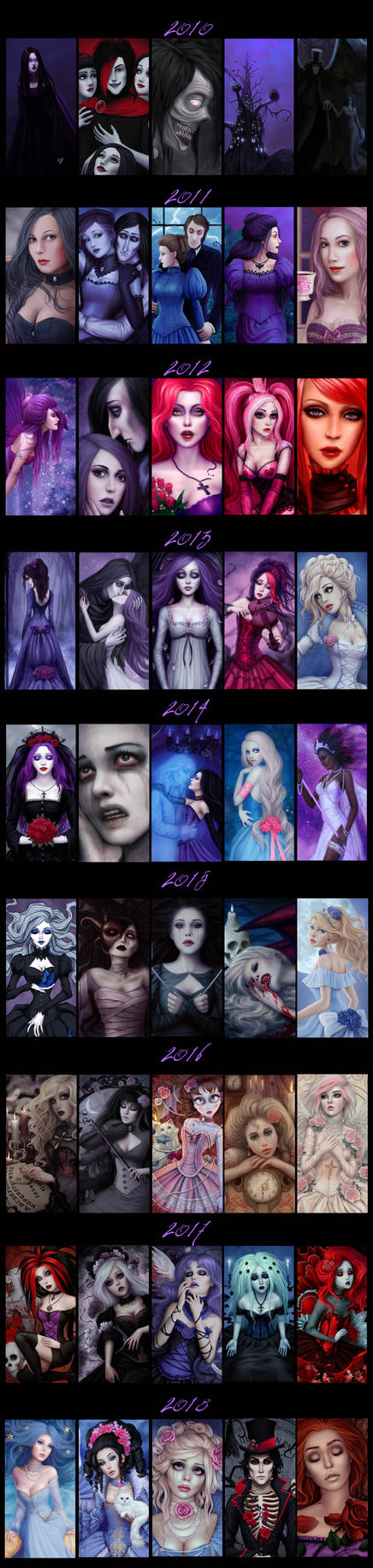 Progress meme: '10s (updated for 2018) by Enamorte