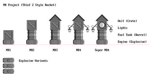MR Project (Thief 2 Style Rocket)