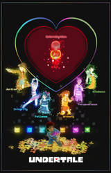 Undertale Poster by Enneworld