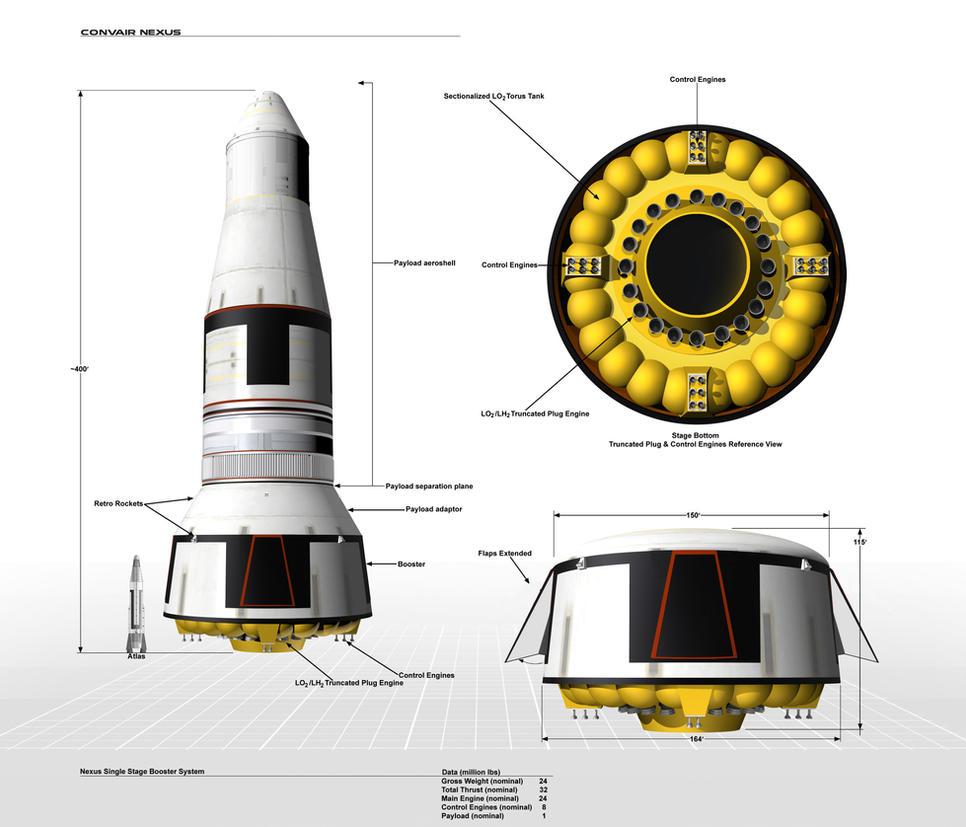 Convair Nexus SSTO by William-Black