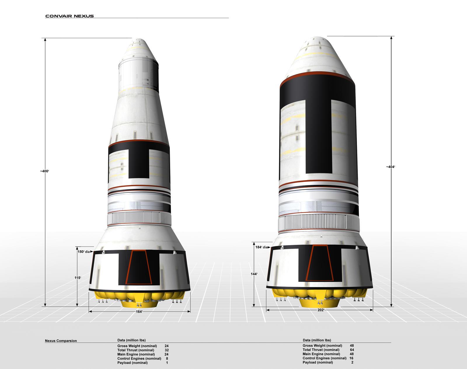 Nexus Ssto Booster Comparison By William Black On Deviantart