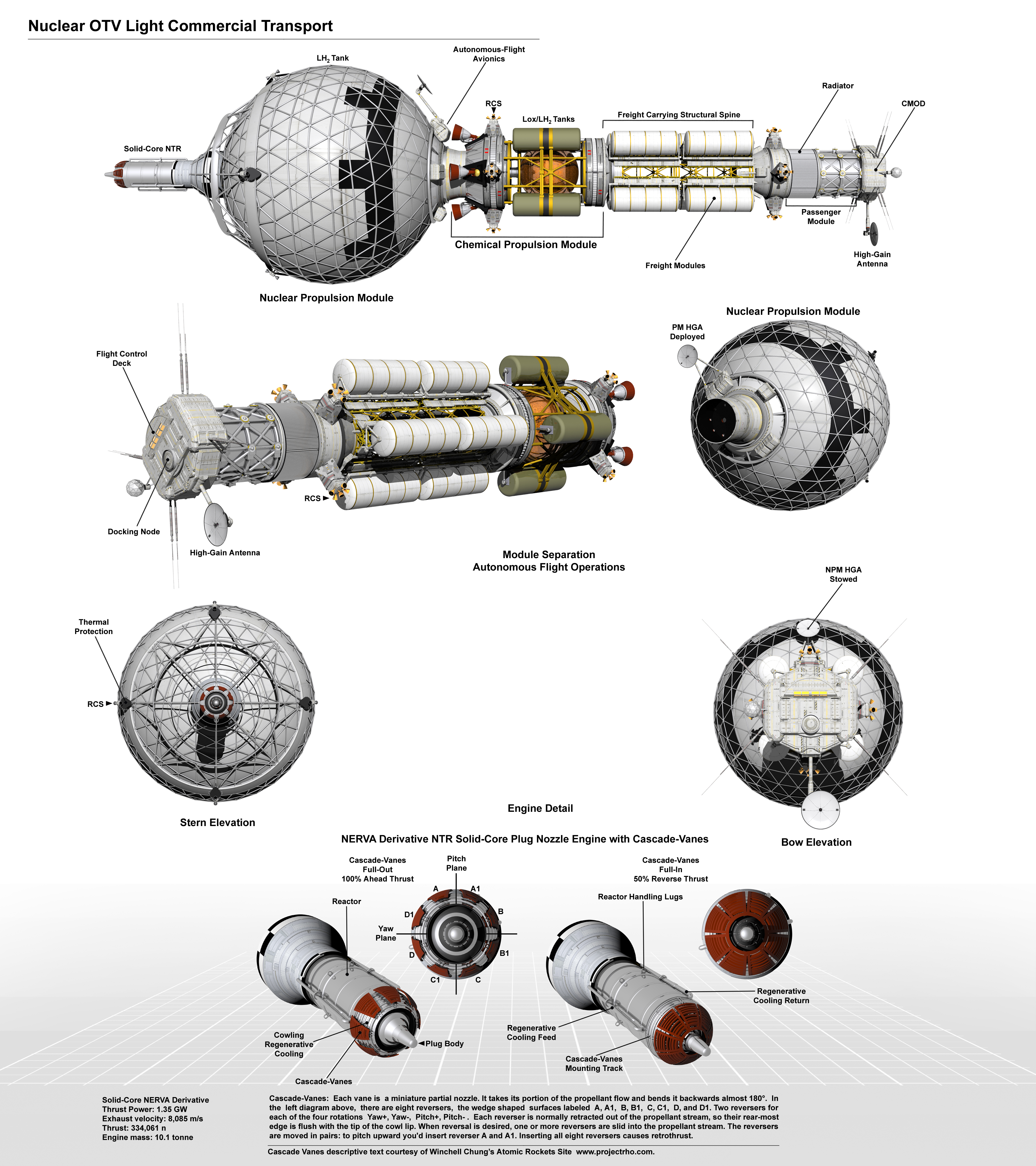 nuclear otv commercial transport diagram by william black on deviantart