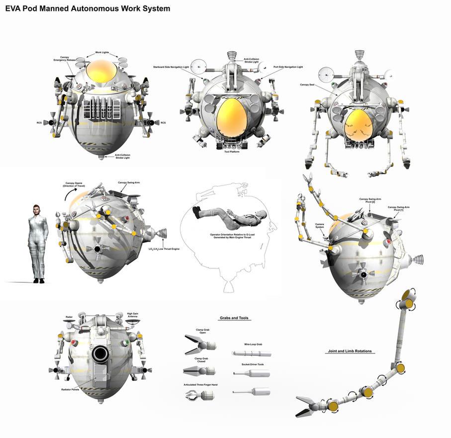 EVA Pod Diagram by William-Black