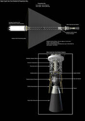 Open Cycle Gas Core Nuclear Thermal Rocket