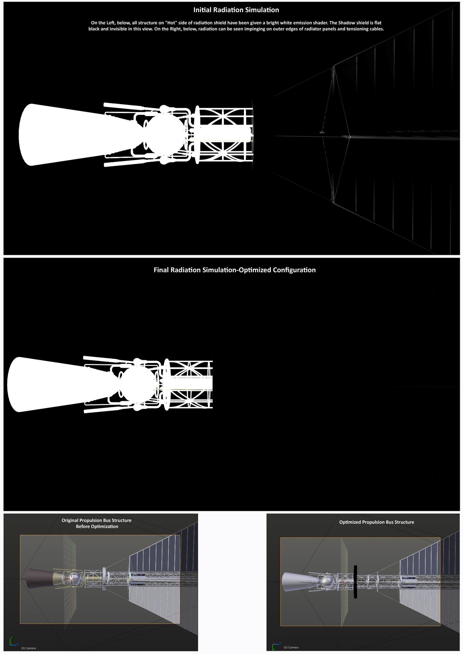 Gas Core Rocket New Radiation Simulation