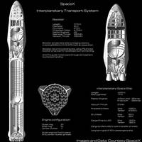 SpaceX-ITS-Diagram-01 by William-Black