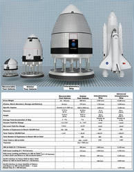 General Atomic Orion Scale Reference Diagram