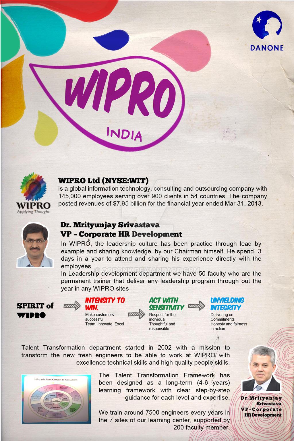 Presentation on wipro.