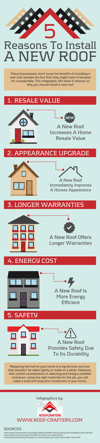 Infographics: Understanding Your Roof Replacement