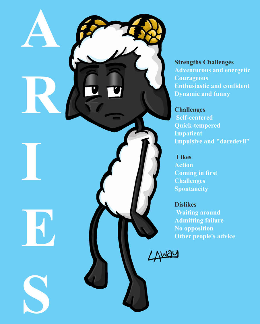 Gambar Lucu Zodiak Aries