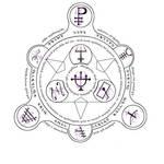 Ascension Circle: Mage