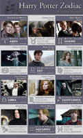 Harry Potter Zodiac by GeorgeWiseman