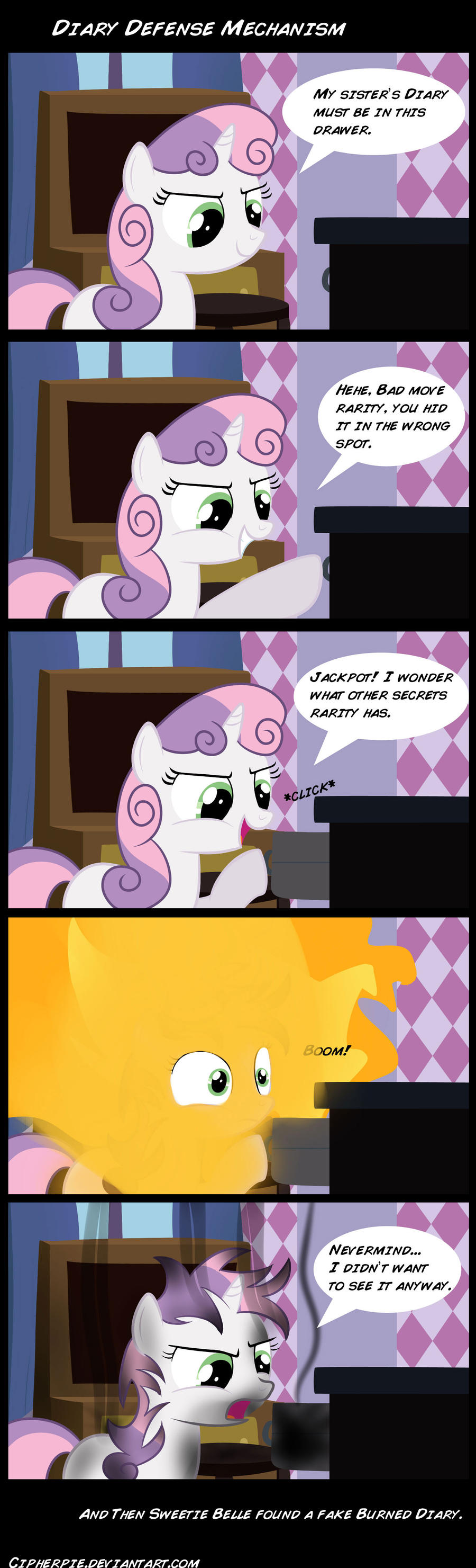 Diary Defense Mechanism by cipherpie