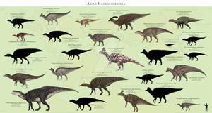 Asian Hadrosauroidea