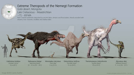 Extreme Theropods of the Nemegt Formation