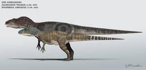 Allosaurus, Epanterias Size Comparison