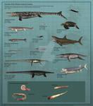 Animals of the Western Interior Seaway
