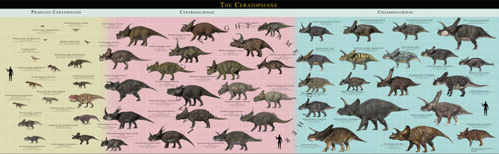 The Ceratopsians Complete