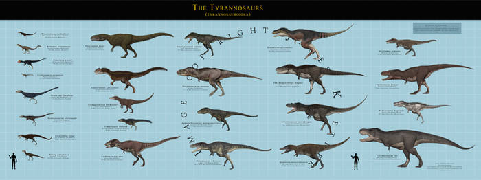 The Tyrannosaurs Complete