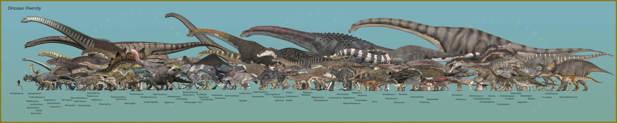Dinosaur Diversity