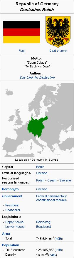 Greater Germany Infobox by Lehnaru