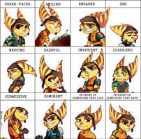 Ratchet-Expression meme by Ptit-Neko
