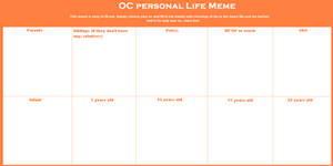 Oc Personal Life Meme