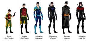 Grayson Evolution