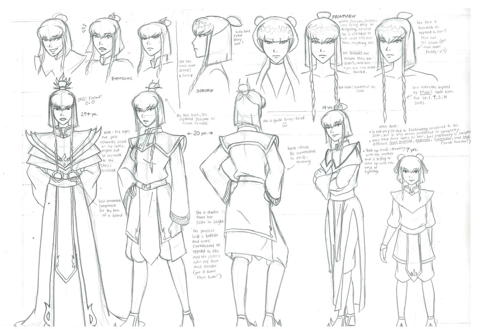 avatar character sheet princess suzaku character sheetmizzizabellasms on deviantart