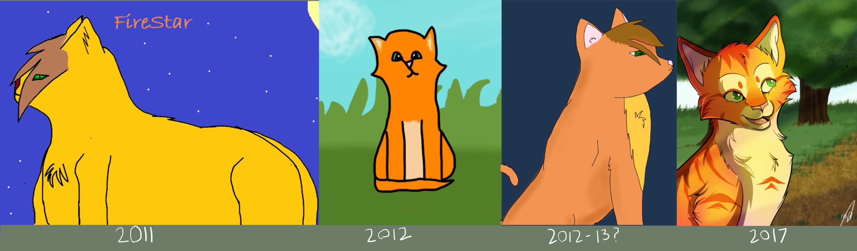 Firestar - Progress by drawingwolf17