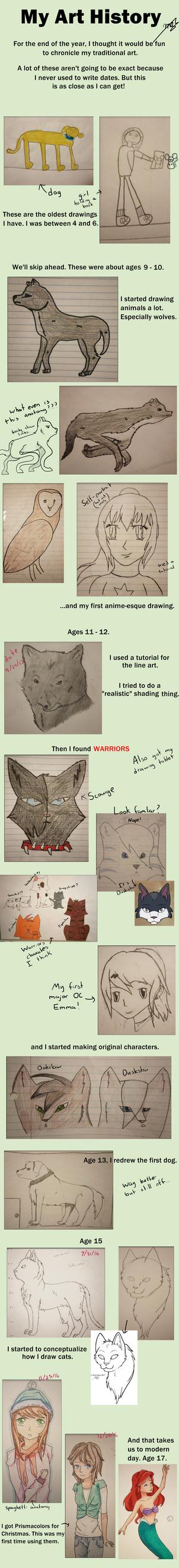 Art Timeline by drawingwolf17