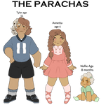 The Paracha Kids (Questions OPEN!)