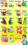 Pokemon Logic: Questionable Types by Silent-N