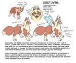 Zuctuveil