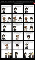 Matsuda's Rant: HTWrite Yaoi