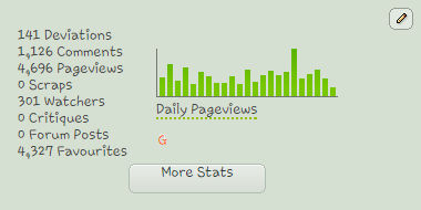 061115. HAPPY 300+ WATCHERS