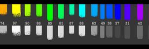 Peak Color Chart
