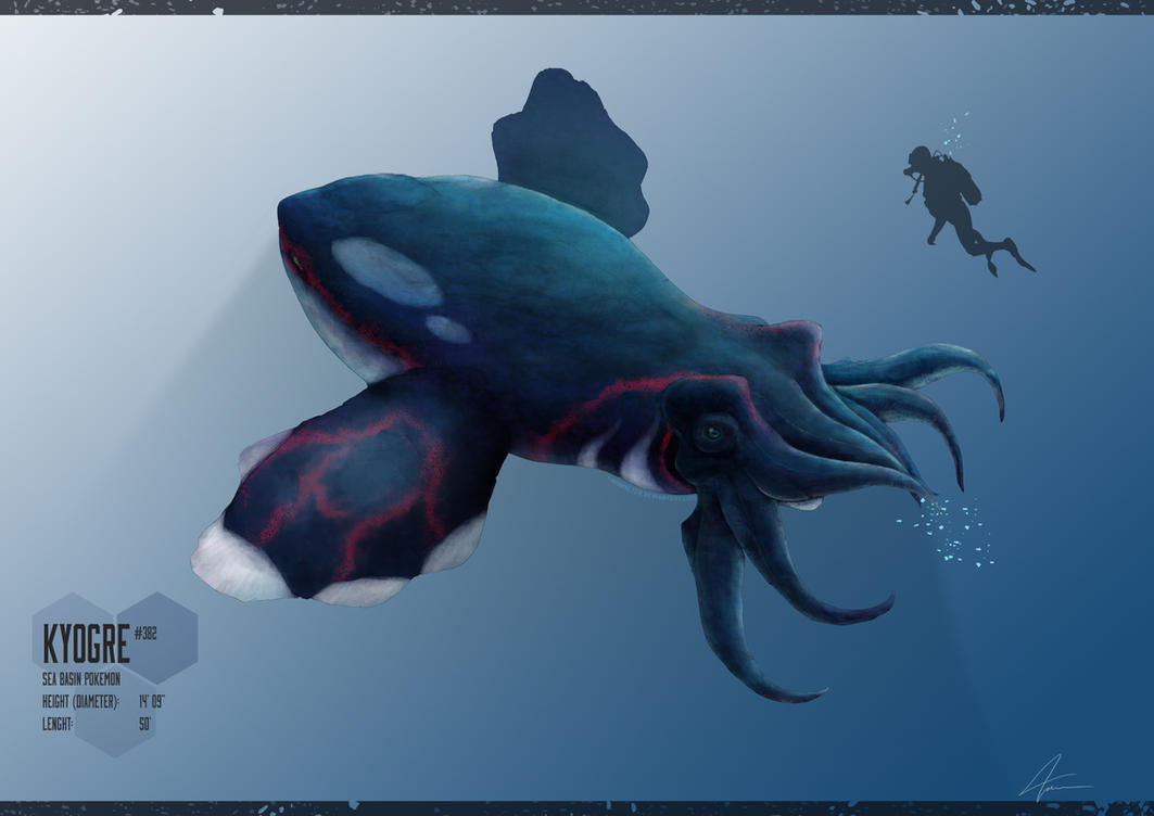 Kyogre 382 Realistic Pokemon By TinoWalter On DeviantArt