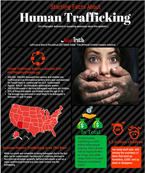 Tucson Truth Human Trafficking Infographic