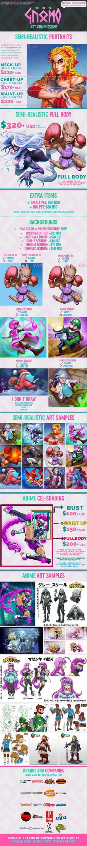 Art Commissions - DasGnomo - Read Description