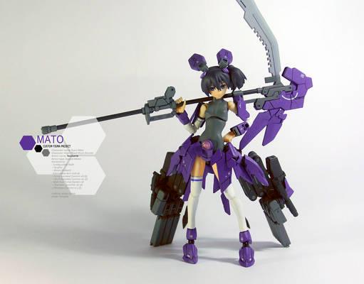 Custom Figma Project: Mato Kuroi
